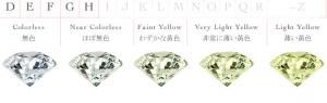 ダイヤモンドのカラーって?選び方や評価基準を徹底解説!